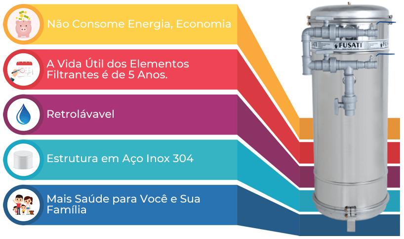 Benefícios dos Filtros de Água FUSATI. Não Consome Energia Elétrica, 5 anos da vida útil do elemento filtrante, Retrolavável, Estrutura em Aço Inox 304